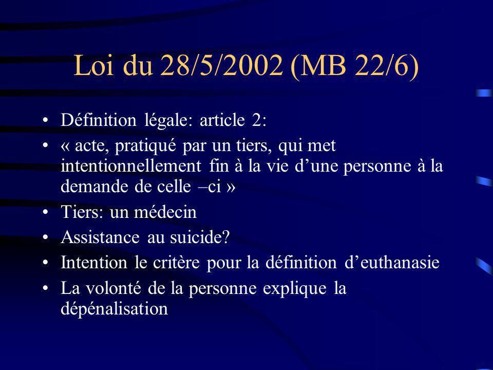 Loi du 28/5/2002 (MB 22/6) Définition légale: article 2: « acte, pratiqué par un tiers, qui met intentionnellement fin à la vie dune personne à la dem