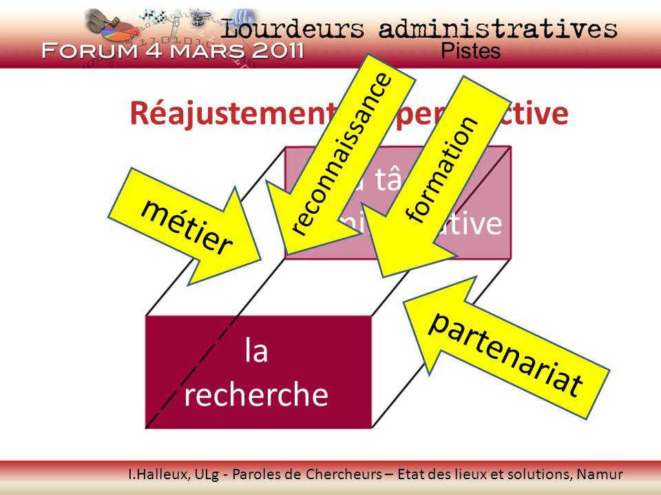 I.Halleux, ULg - Paroles de Chercheurs – Etat des lieux et solutions, Namur Hommage Les administrations de recherche et les interfaces des universités sont faits de professionnels de la gestion de la recherche.