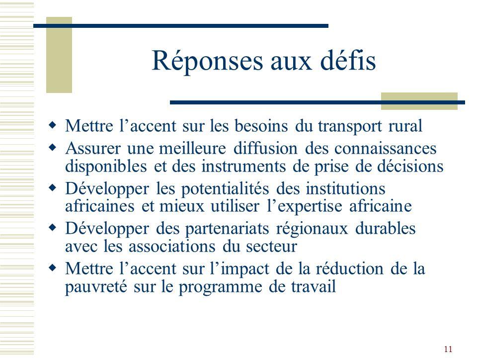 11 Réponses aux défis Mettre laccent sur les besoins du transport rural Assurer une meilleure diffusion des connaissances disponibles et des instrumen