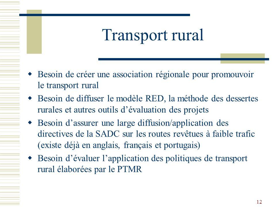 12 Transport rural Besoin de créer une association régionale pour promouvoir le transport rural Besoin de diffuser le modèle RED, la méthode des desse