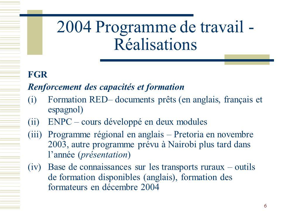6 2004 Programme de travail - Réalisations FGR Renforcement des capacités et formation (i)Formation RED– documents prêts (en anglais, français et espa