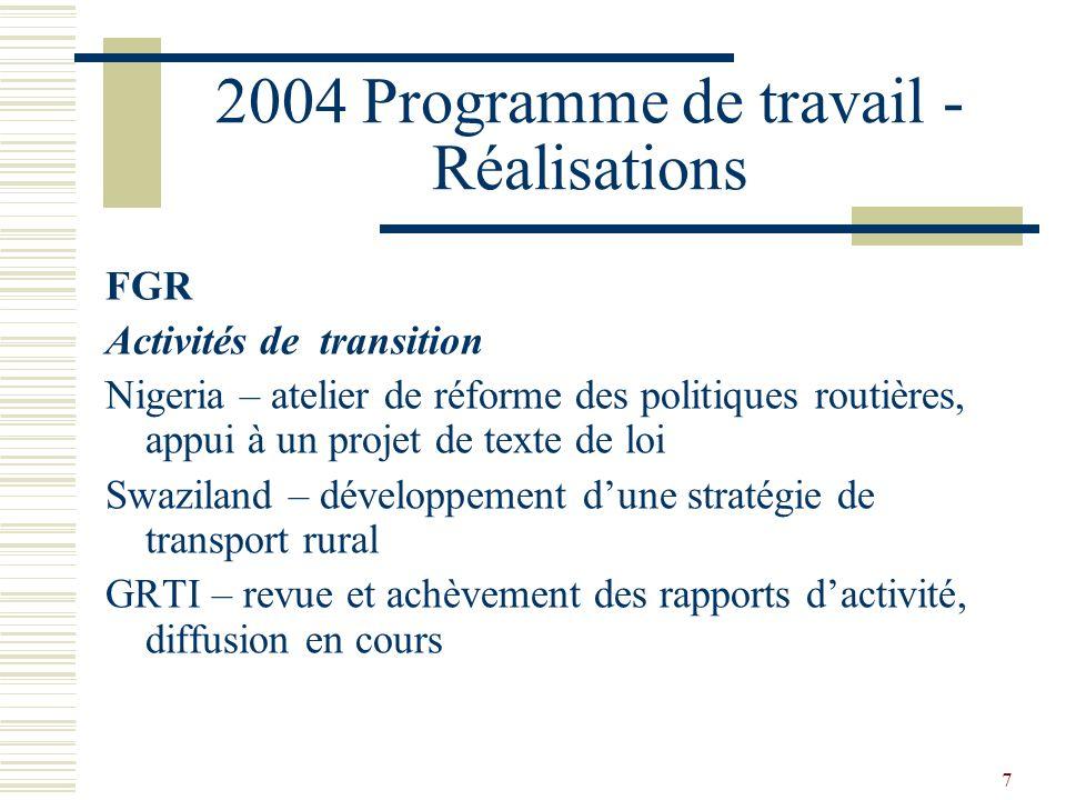 7 2004 Programme de travail - Réalisations FGR Activités de transition Nigeria – atelier de réforme des politiques routières, appui à un projet de texte de loi Swaziland – développement dune stratégie de transport rural GRTI – revue et achèvement des rapports dactivité, diffusion en cours