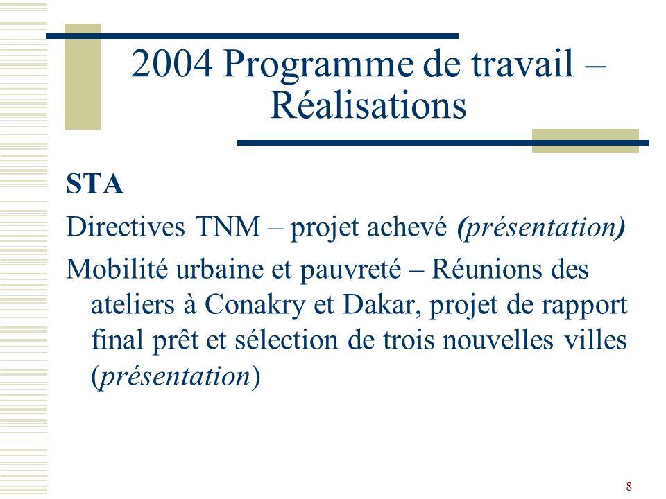 8 2004 Programme de travail – Réalisations STA Directives TNM – projet achevé (présentation) Mobilité urbaine et pauvreté – Réunions des ateliers à Conakry et Dakar, projet de rapport final prêt et sélection de trois nouvelles villes (présentation)