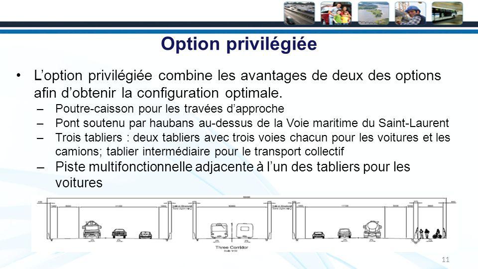 11 Option privilégiée Loption privilégiée combine les avantages de deux des options afin dobtenir la configuration optimale.