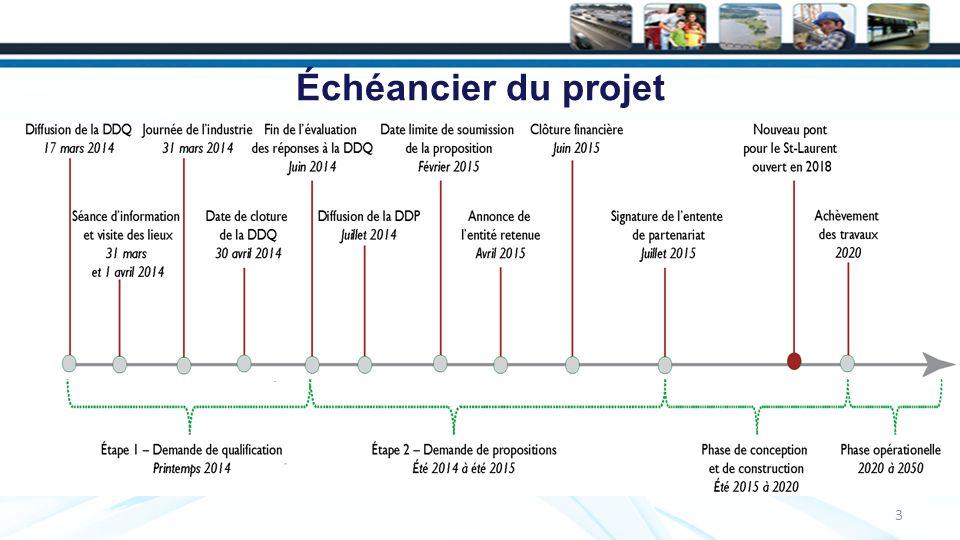 Échéancier du projet 3