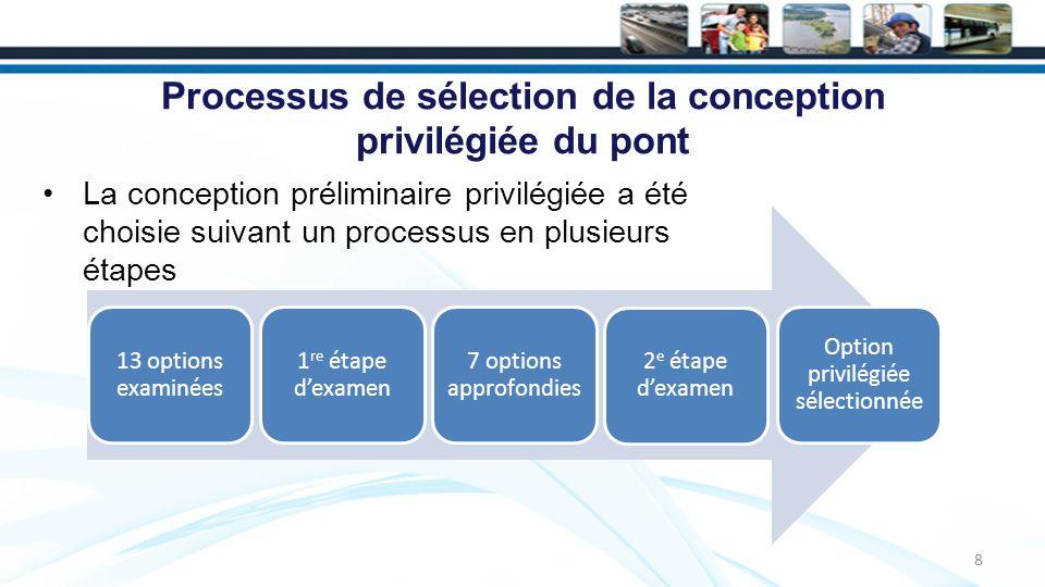 Processus de sélection de la conception privilégiée du pont 8 13 options examinées 1 re étape dexamen 7 options approfondies 2 e étape dexamen Option privilégiée sélectionnée La conception préliminaire privilégiée a été choisie suivant un processus en plusieurs étapes