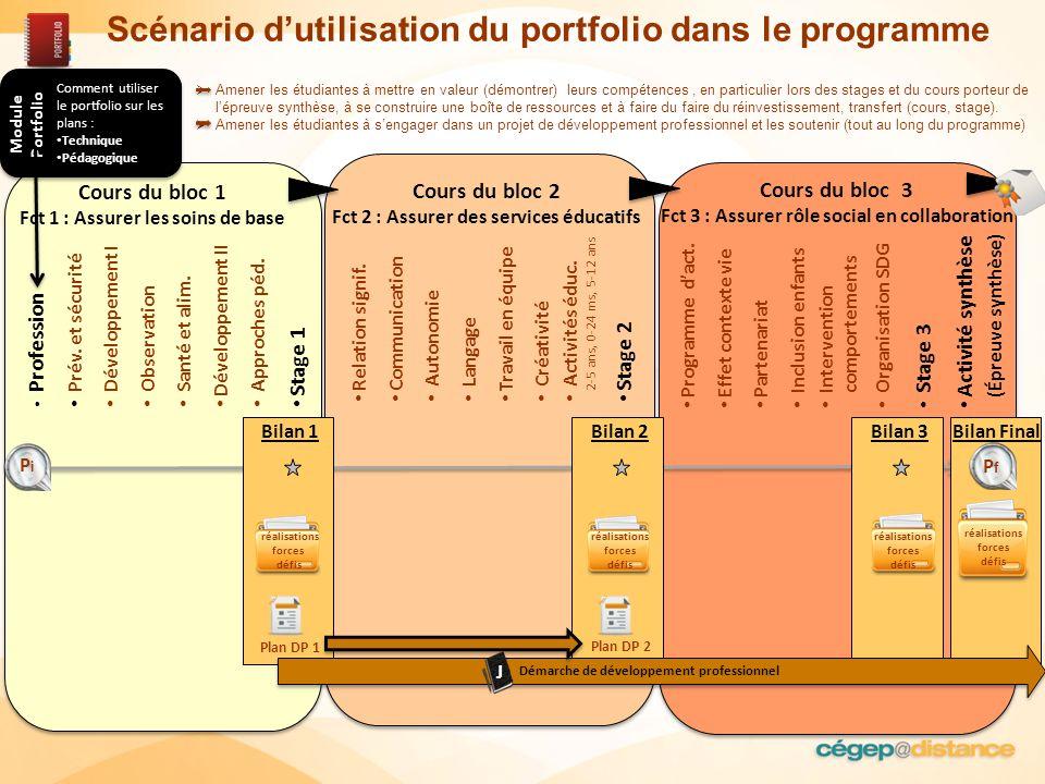 Scénario dutilisation du portfolio dans le programme Profession Prév.