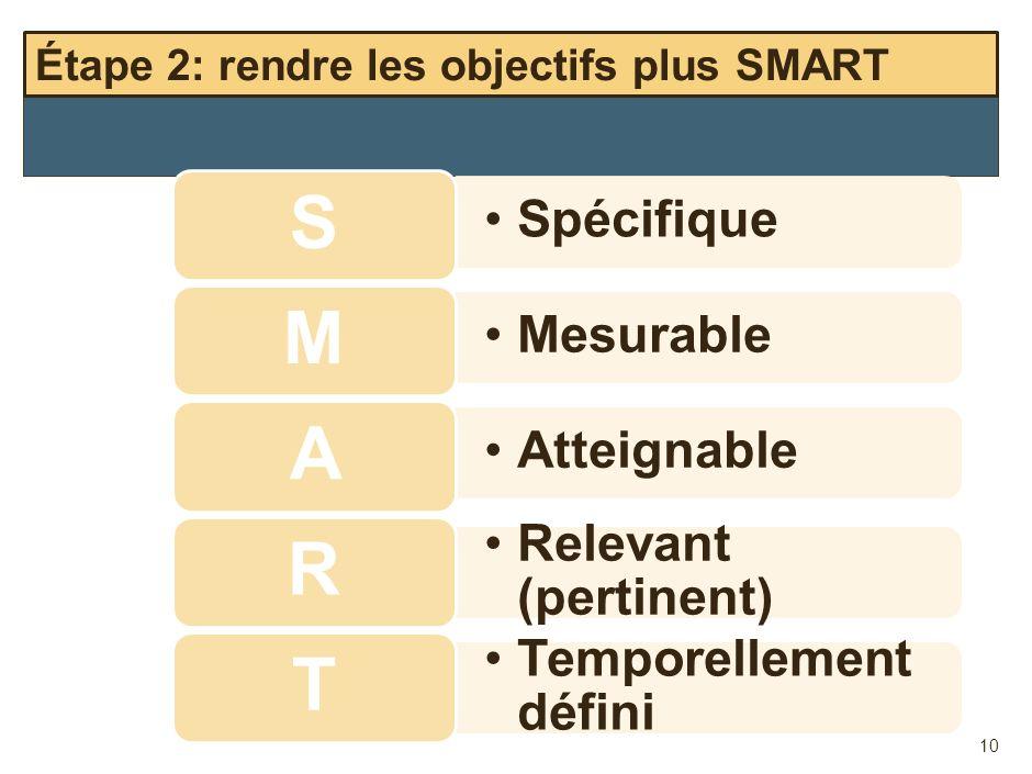 10 Spécifique S Mesurable M Atteignable A Relevant (pertinent) R Temporellement défini T Étape 2: rendre les objectifs plus SMART