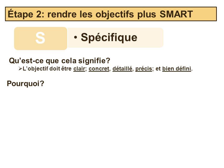 Spécifique S Quest-ce que cela signifie? Lobjectif doit être clair; concret, détaillé, précis; et bien défini. Pourquoi? Étape 2: rendre les objectifs