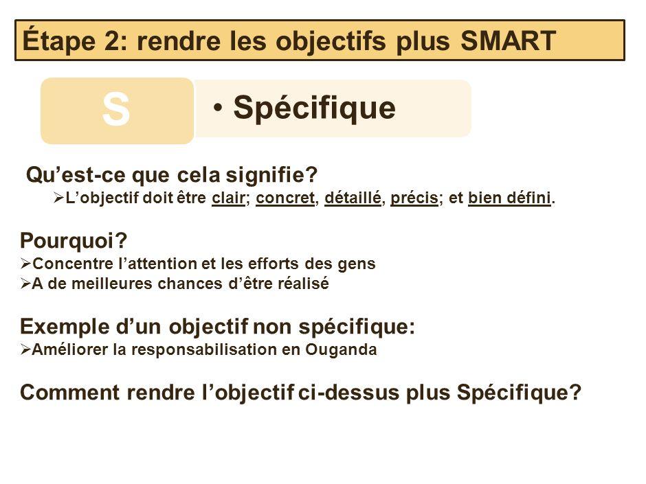 Spécifique S Quest-ce que cela signifie? Lobjectif doit être clair; concret, détaillé, précis; et bien défini. Pourquoi? Concentre lattention et les e