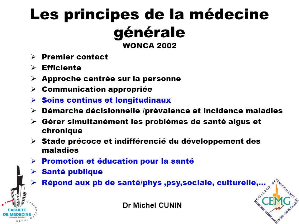 Dr Michel CUNIN Les principes de la médecine générale WONCA 2002 Premier contact Efficiente Approche centrée sur la personne Communication appropriée