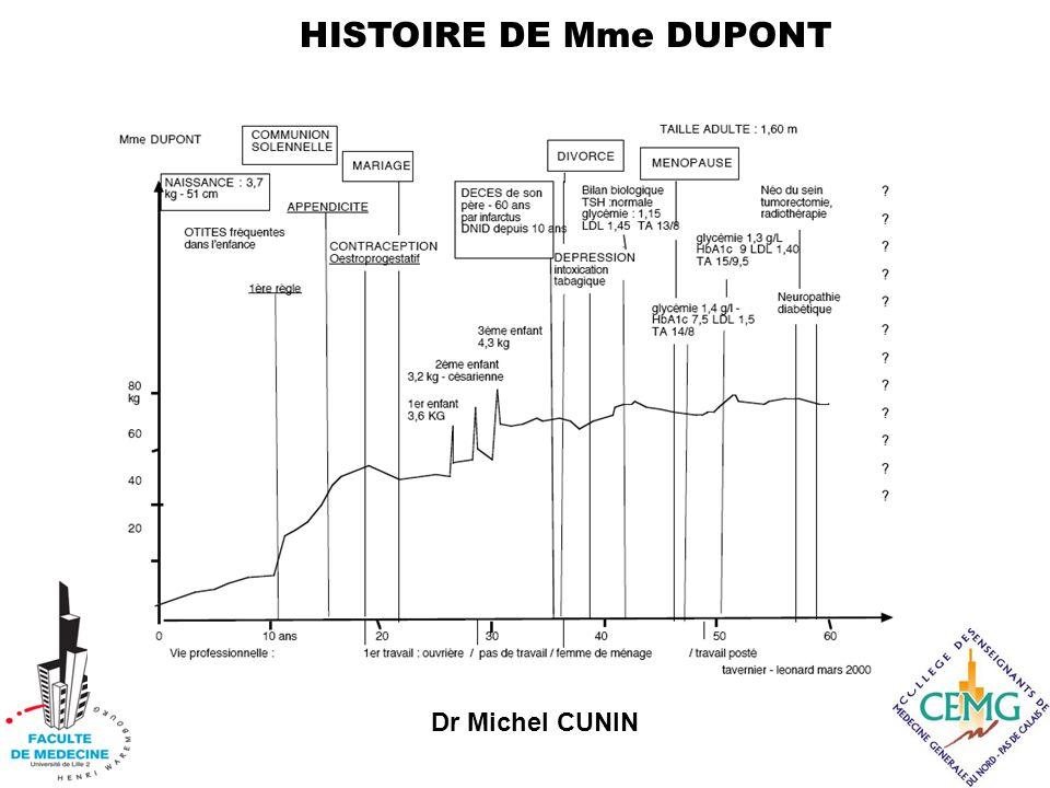 Dr Michel CUNIN HISTOIRE DE Mme DUPONT