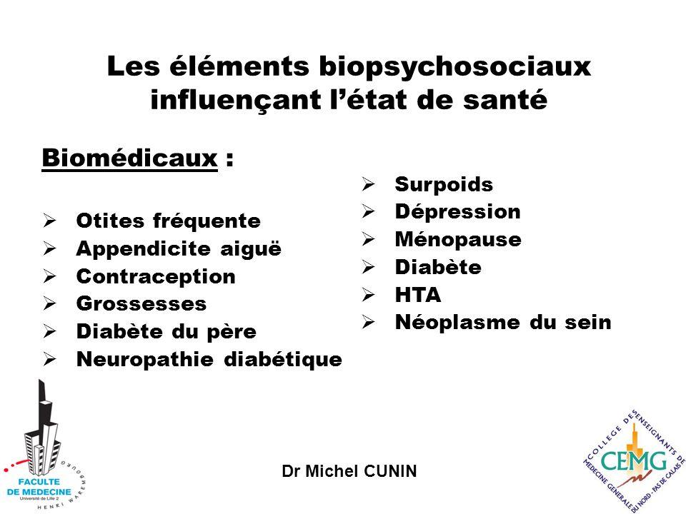 Dr Michel CUNIN Les éléments biopsychosociaux influençant létat de santé Biomédicaux : Otites fréquente Appendicite aiguë Contraception Grossesses Dia