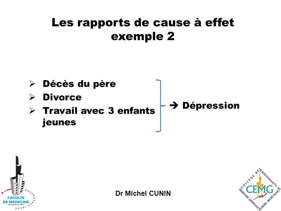 Dr Michel CUNIN Les rapports de cause à effet exemple 2 Décès du père Divorce Travail avec 3 enfants jeunes Dépression