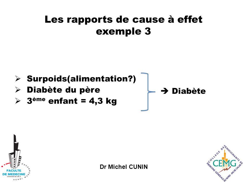 Dr Michel CUNIN Les rapports de cause à effet exemple 3 Surpoids(alimentation?) Diabète du père 3 ème enfant = 4,3 kg Diabète