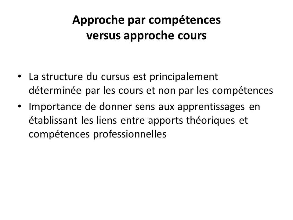 Approche par compétences versus approche cours La structure du cursus est principalement déterminée par les cours et non par les compétences Importance de donner sens aux apprentissages en établissant les liens entre apports théoriques et compétences professionnelles