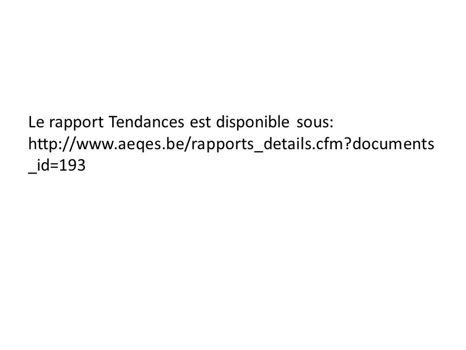 Le rapport Tendances est disponible sous: http://www.aeqes.be/rapports_details.cfm documents _id=193