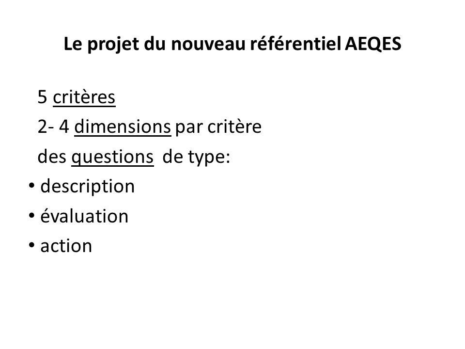 Le projet du nouveau référentiel AEQES 5 critères 2- 4 dimensions par critère des questions de type: description évaluation action