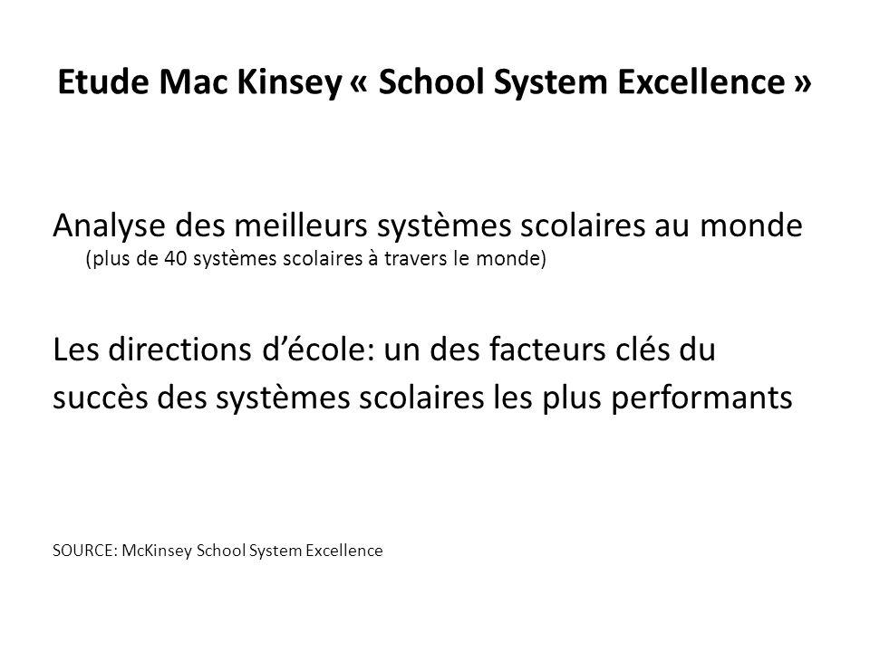 Etude Mac Kinsey « School System Excellence » Analyse des meilleurs systèmes scolaires au monde (plus de 40 systèmes scolaires à travers le monde) Les directions décole: un des facteurs clés du succès des systèmes scolaires les plus performants SOURCE: McKinsey School System Excellence