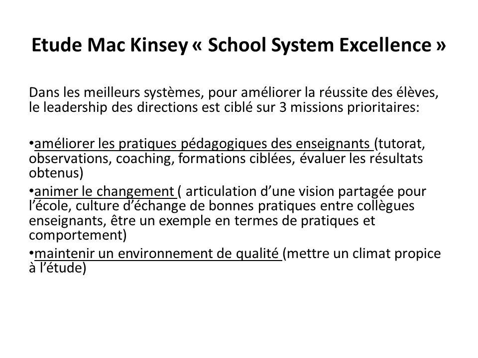 Etude Mac Kinsey « School System Excellence » Dans les meilleurs systèmes, pour améliorer la réussite des élèves, le leadership des directions est ciblé sur 3 missions prioritaires: améliorer les pratiques pédagogiques des enseignants (tutorat, observations, coaching, formations ciblées, évaluer les résultats obtenus) animer le changement ( articulation dune vision partagée pour lécole, culture déchange de bonnes pratiques entre collègues enseignants, être un exemple en termes de pratiques et comportement) maintenir un environnement de qualité (mettre un climat propice à létude)