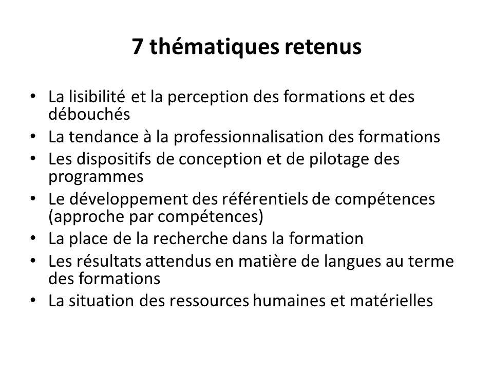 Le rapport Tendances est disponible sous: http://www.aeqes.be/rapports_details.cfm?documents _id=193