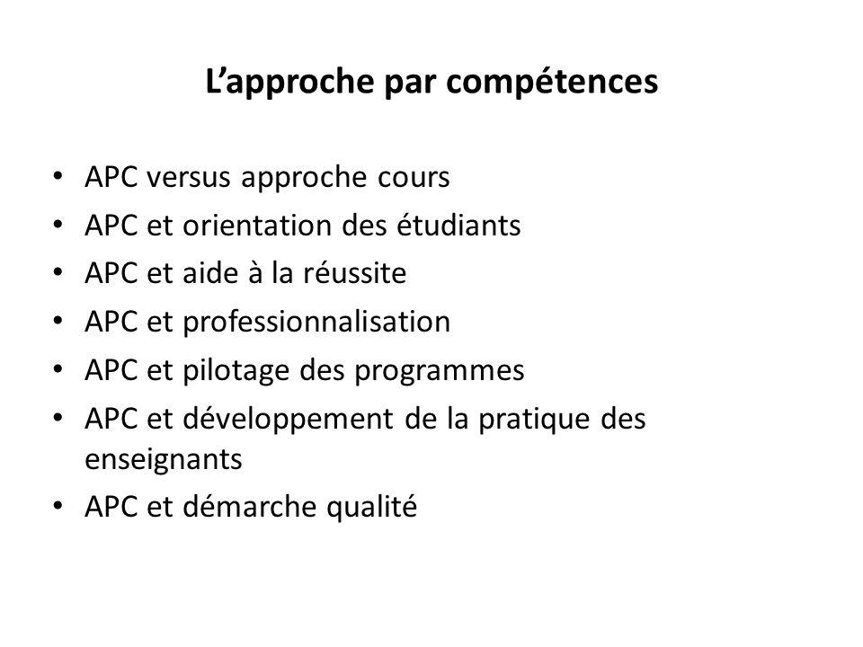 Lapproche par compétences APC versus approche cours APC et orientation des étudiants APC et aide à la réussite APC et professionnalisation APC et pilotage des programmes APC et développement de la pratique des enseignants APC et démarche qualité