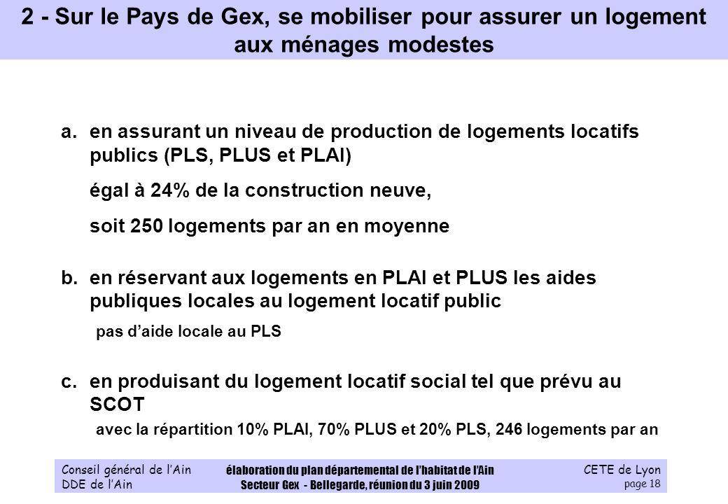 CETE de Lyon page 18 Conseil général de lAin DDE de lAin élaboration du plan départemental de lhabitat de lAin Secteur Gex - Bellegarde, réunion du 3