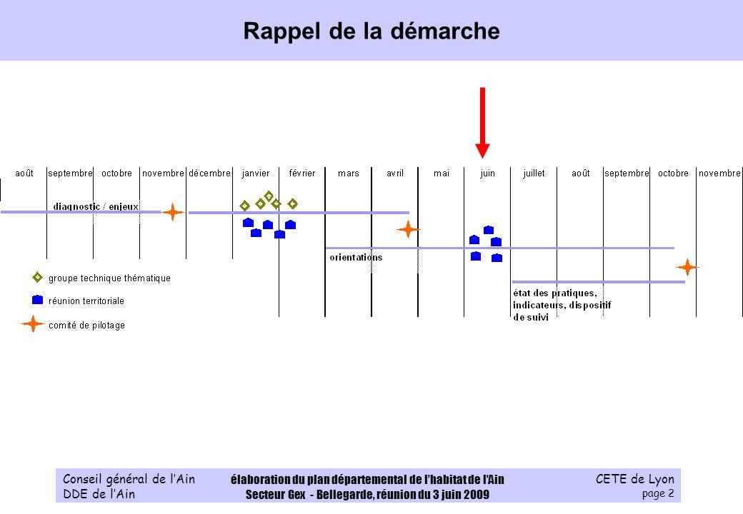 CETE de Lyon page 2 Conseil général de lAin DDE de lAin élaboration du plan départemental de lhabitat de lAin Secteur Gex - Bellegarde, réunion du 3 j