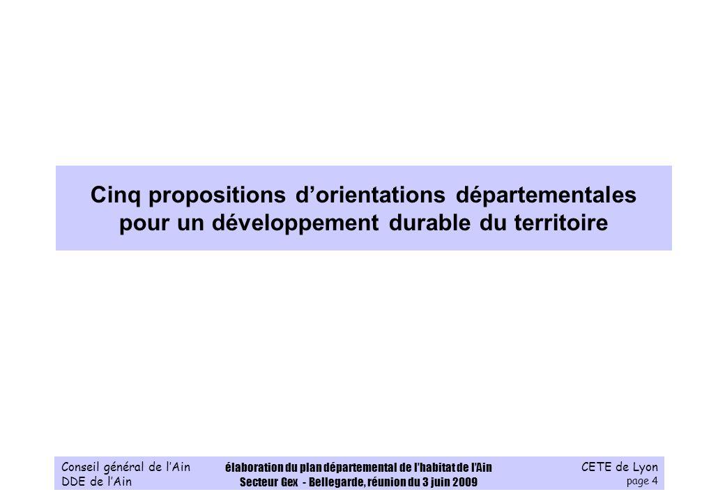 CETE de Lyon page 5 Conseil général de lAin DDE de lAin élaboration du plan départemental de lhabitat de lAin Secteur Gex - Bellegarde, réunion du 3 juin 2009 propositions dorientations départementales 1.
