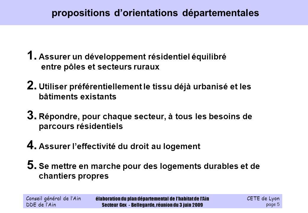 CETE de Lyon page 26 Conseil général de lAin DDE de lAin élaboration du plan départemental de lhabitat de lAin Secteur Gex - Bellegarde, réunion du 3 juin 2009 5 - Sur le secteur de Bellegarde, organiser le développement résidentiel sur le territoire c.