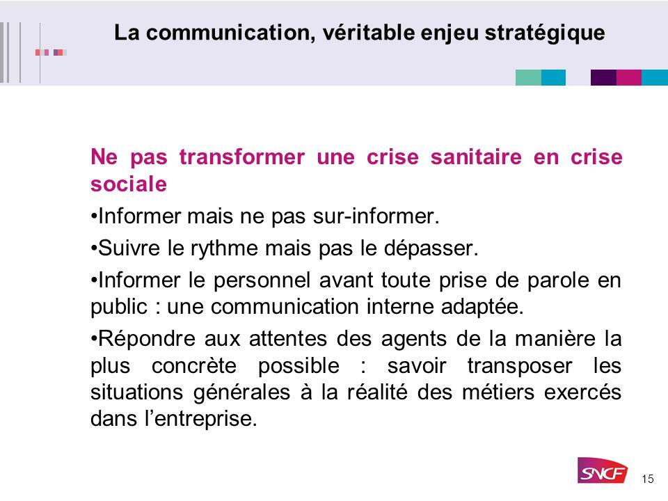 15 La communication, véritable enjeu stratégique Ne pas transformer une crise sanitaire en crise sociale Informer mais ne pas sur-informer.