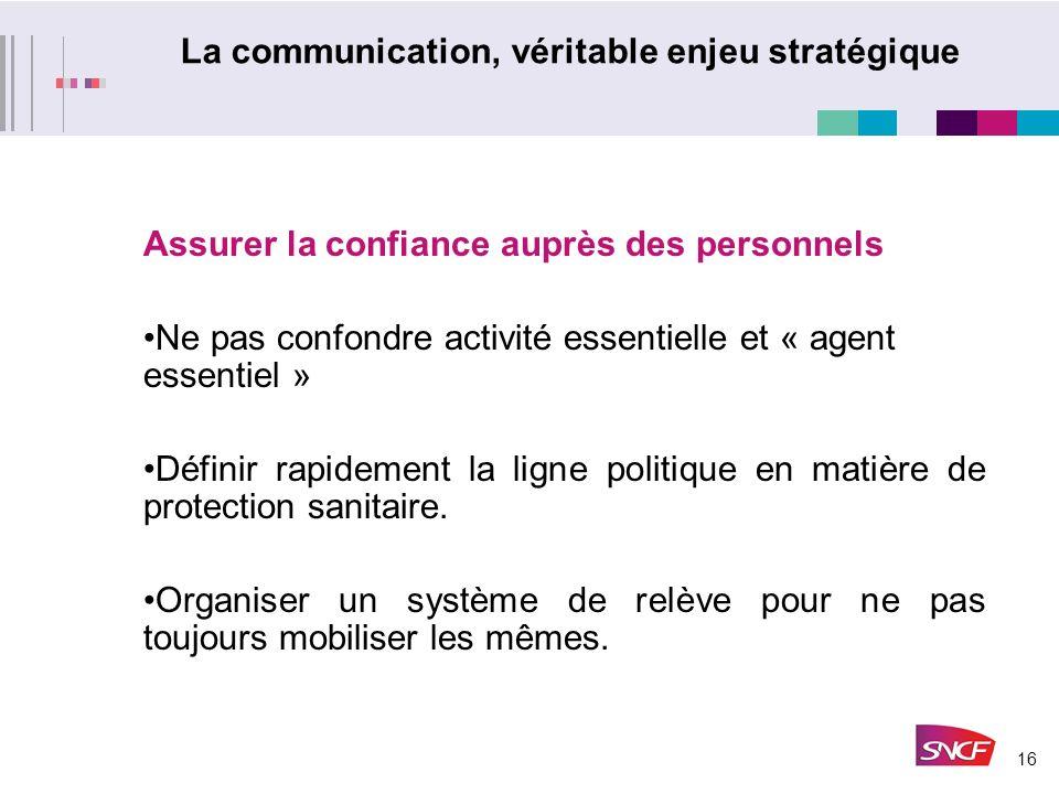 16 La communication, véritable enjeu stratégique Assurer la confiance auprès des personnels Ne pas confondre activité essentielle et « agent essentiel » Définir rapidement la ligne politique en matière de protection sanitaire.