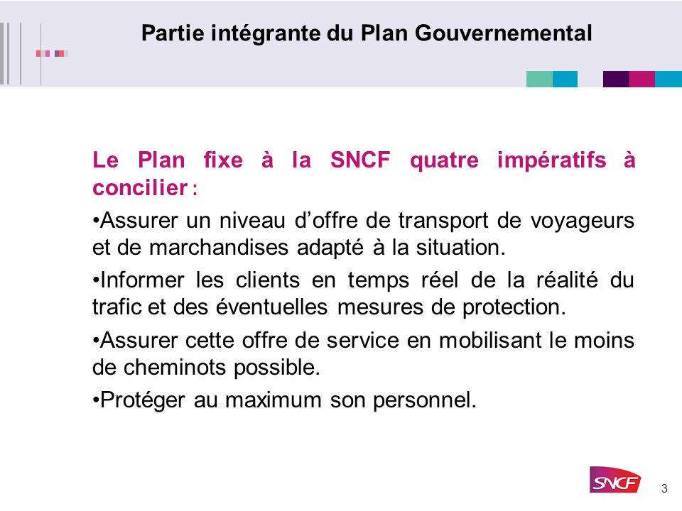 3 Partie intégrante du Plan Gouvernemental Le Plan fixe à la SNCF quatre impératifs à concilier : Assurer un niveau doffre de transport de voyageurs et de marchandises adapté à la situation.