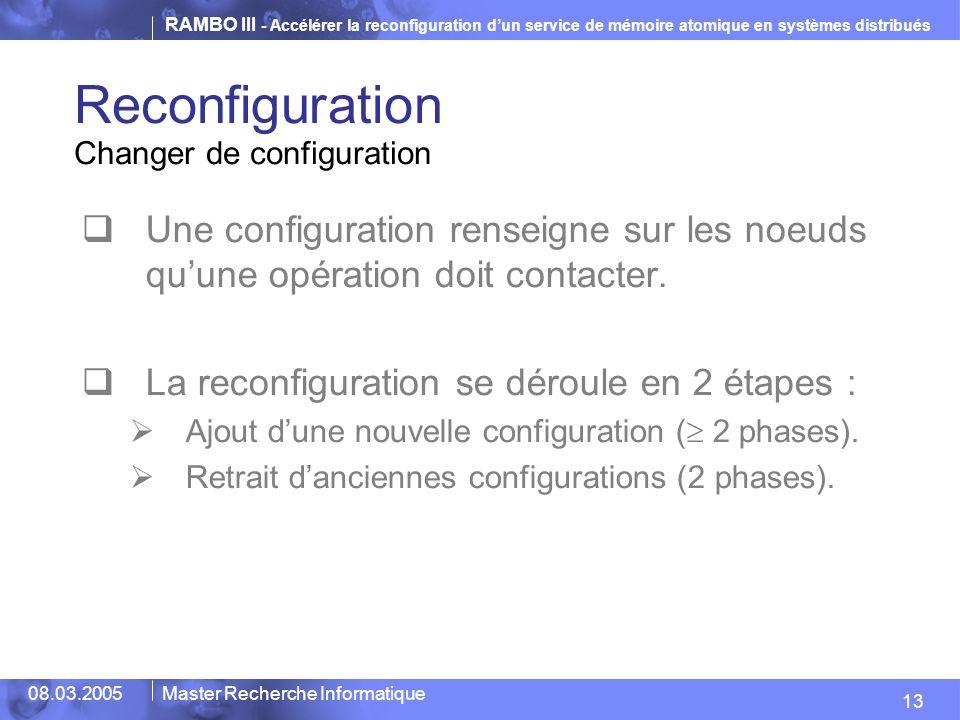 RAMBO III - Accélérer la reconfiguration dun service de mémoire atomique en systèmes distribués 13 08.03.2005Master Recherche Informatique Reconfiguration Une configuration renseigne sur les noeuds quune opération doit contacter.