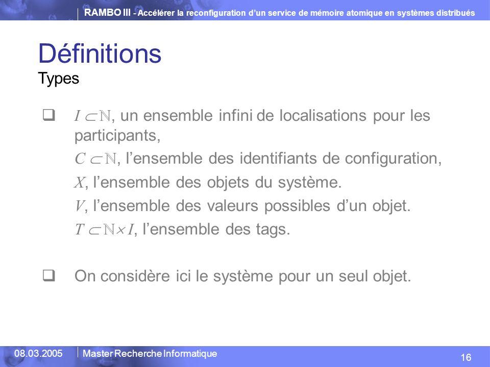 RAMBO III - Accélérer la reconfiguration dun service de mémoire atomique en systèmes distribués 16 08.03.2005Master Recherche Informatique Définitions Types I, un ensemble infini de localisations pour les participants, C, lensemble des identifiants de configuration, X, lensemble des objets du système.
