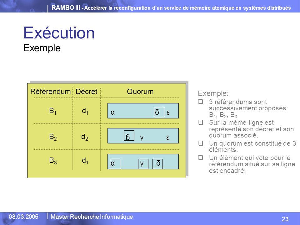 RAMBO III - Accélérer la reconfiguration dun service de mémoire atomique en systèmes distribués 23 08.03.2005Master Recherche Informatique Exécution Exemple α δ ε Référendum Décret Quorum B 1 d 1 B 2 d 2 B 3 d 1 β γ ε α γ δ Exemple: 3 référendums sont successivement proposés: B 1, B 2, B 3 Sur la même ligne est représenté son décret et son quorum associé.