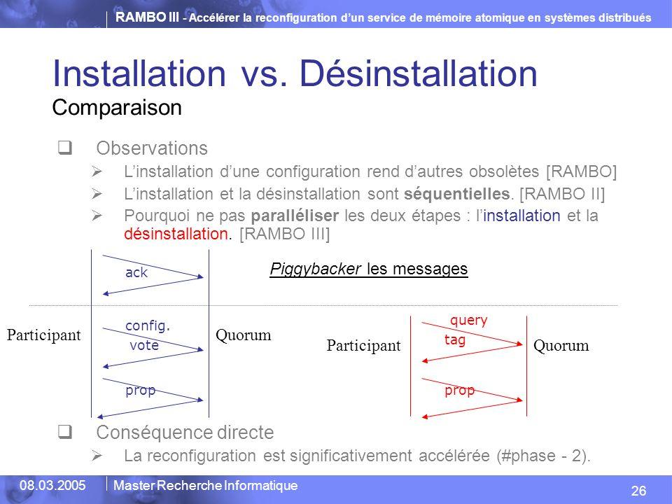 RAMBO III - Accélérer la reconfiguration dun service de mémoire atomique en systèmes distribués 26 08.03.2005Master Recherche Informatique Observations Linstallation dune configuration rend dautres obsolètes [RAMBO] Linstallation et la désinstallation sont séquentielles.