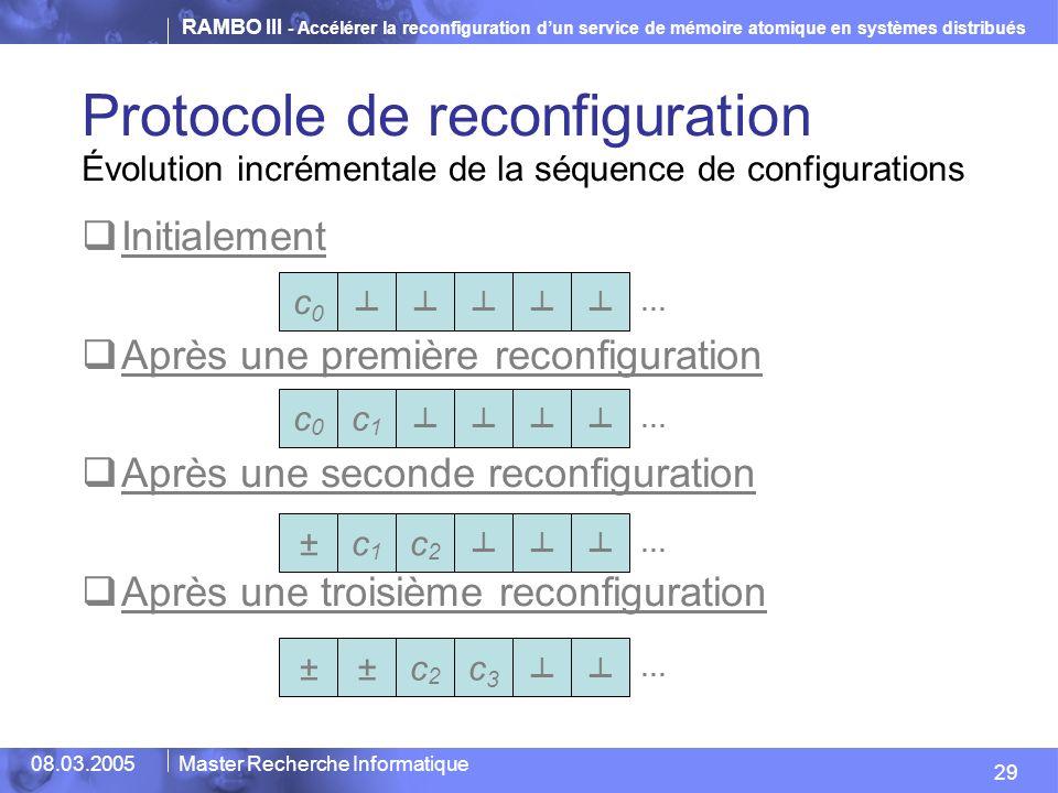 RAMBO III - Accélérer la reconfiguration dun service de mémoire atomique en systèmes distribués 29 08.03.2005Master Recherche Informatique Protocole de reconfiguration Évolution incrémentale de la séquence de configurations c0c0 … c0c0 c1c1 ±c1c1 c2c2 ±±c2c2 c3c3 … … … Initialement Après une première reconfiguration Après une seconde reconfiguration Après une troisième reconfiguration