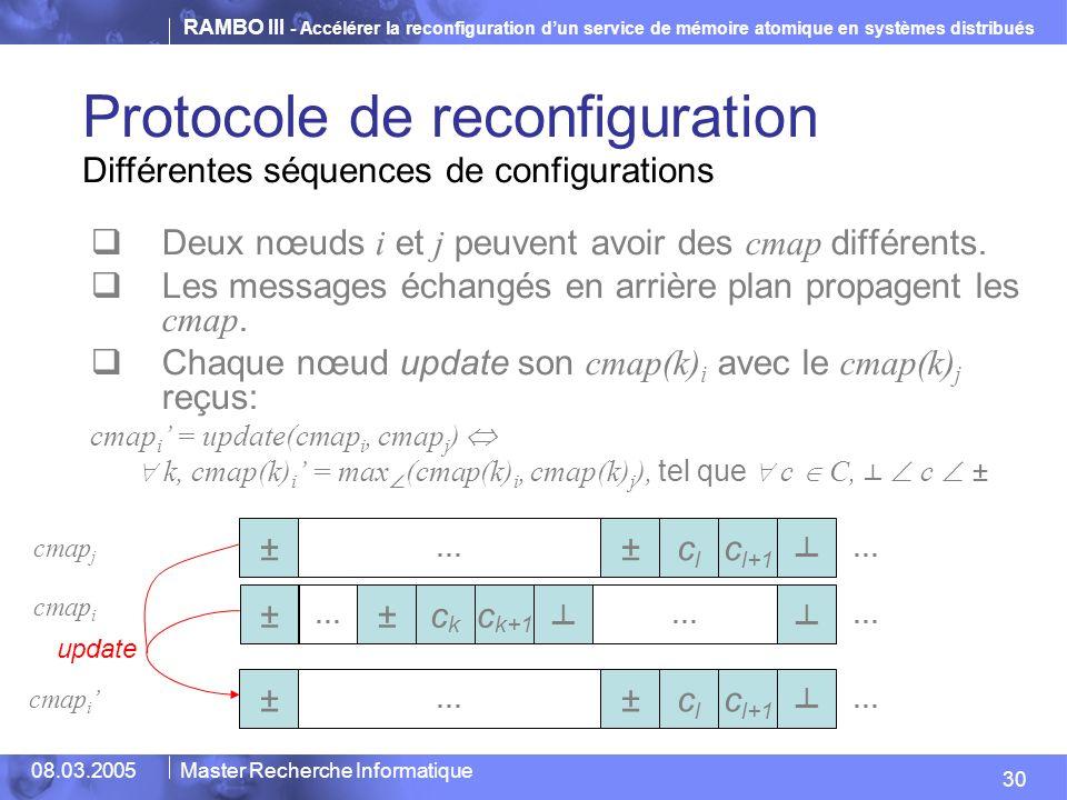 RAMBO III - Accélérer la reconfiguration dun service de mémoire atomique en systèmes distribués 30 08.03.2005Master Recherche Informatique Protocole d