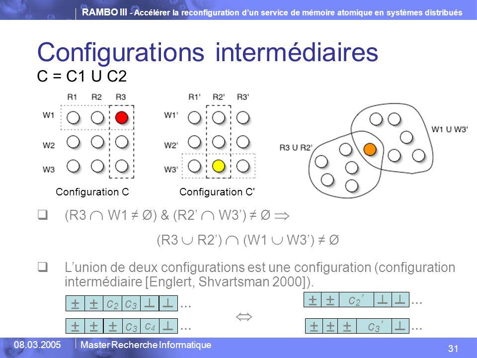 RAMBO III - Accélérer la reconfiguration dun service de mémoire atomique en systèmes distribués 31 08.03.2005Master Recherche Informatique Configurations intermédiaires C = C1 U C2 (R3 W1 Ø) & (R2 W3) Ø (R3 R2) (W1 W3) Ø Lunion de deux configurations est une configuration (configuration intermédiaire [Englert, Shvartsman 2000]).