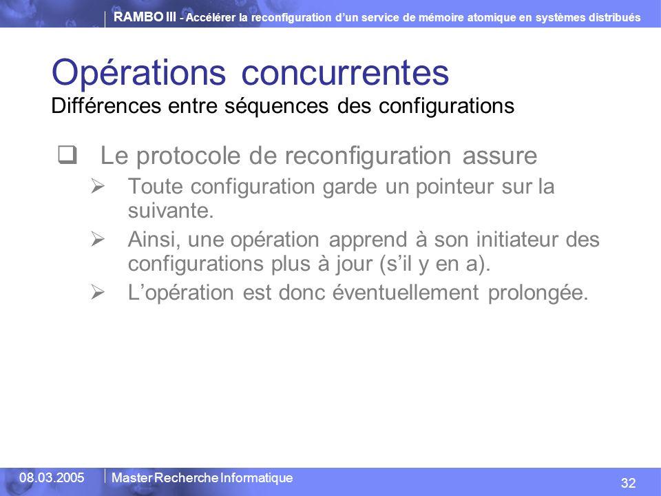 RAMBO III - Accélérer la reconfiguration dun service de mémoire atomique en systèmes distribués 32 08.03.2005Master Recherche Informatique Opérations