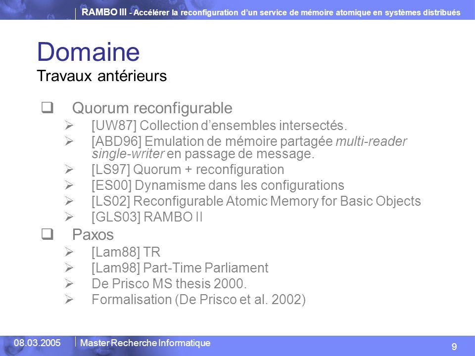 RAMBO III - Accélérer la reconfiguration dun service de mémoire atomique en systèmes distribués 9 08.03.2005Master Recherche Informatique Domaine Quorum reconfigurable [UW87] Collection densembles intersectés.