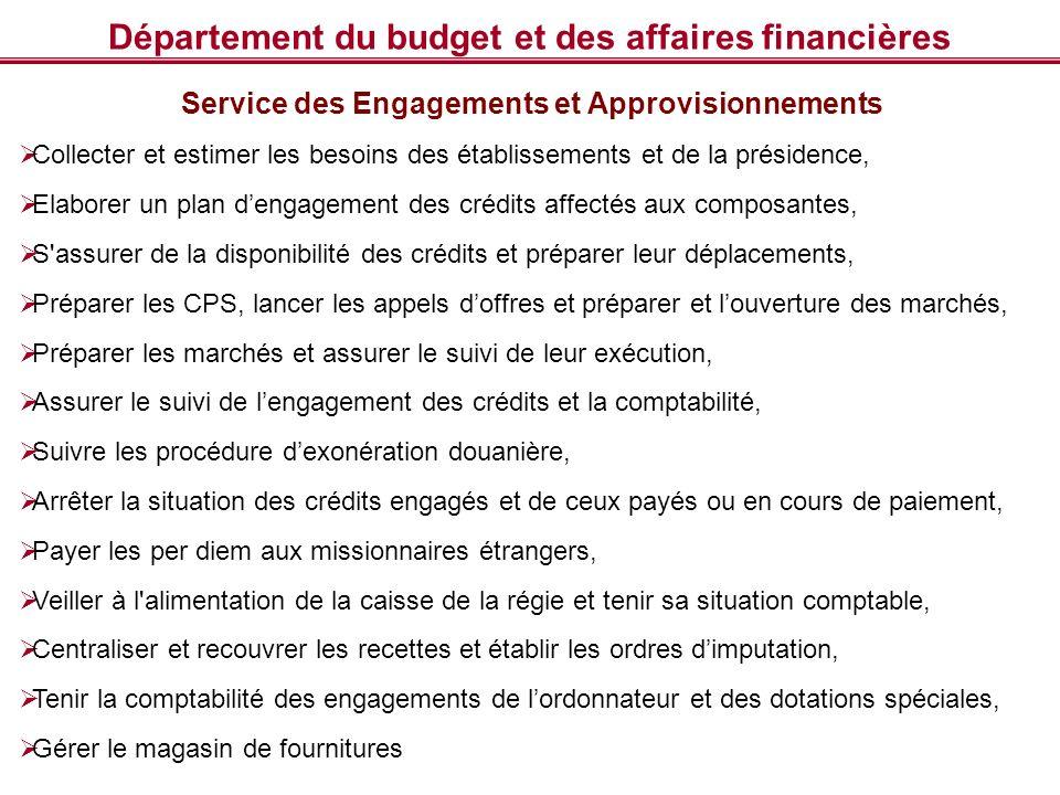 Département du budget et des affaires financières Service des Engagements et Approvisionnements Collecter et estimer les besoins des établissements et