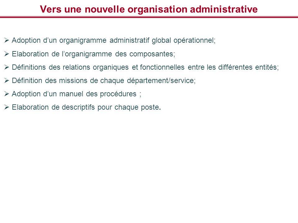 Vers une nouvelle organisation administrative Adoption dun organigramme administratif global opérationnel; Elaboration de lorganigramme des composante