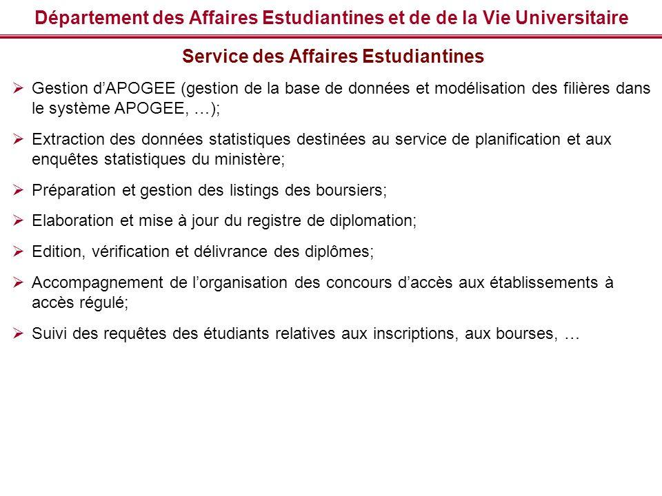 Département des Affaires Estudiantines et de de la Vie Universitaire Service des Affaires Estudiantines Gestion dAPOGEE (gestion de la base de données