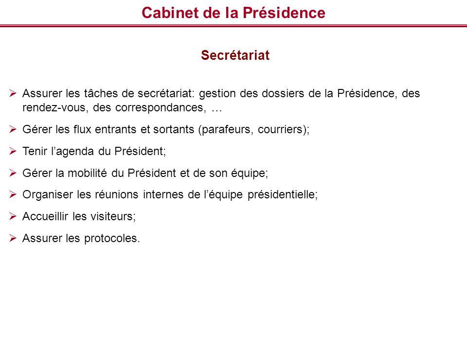 Cabinet de la Présidence Secrétariat Assurer les tâches de secrétariat: gestion des dossiers de la Présidence, des rendez-vous, des correspondances, …