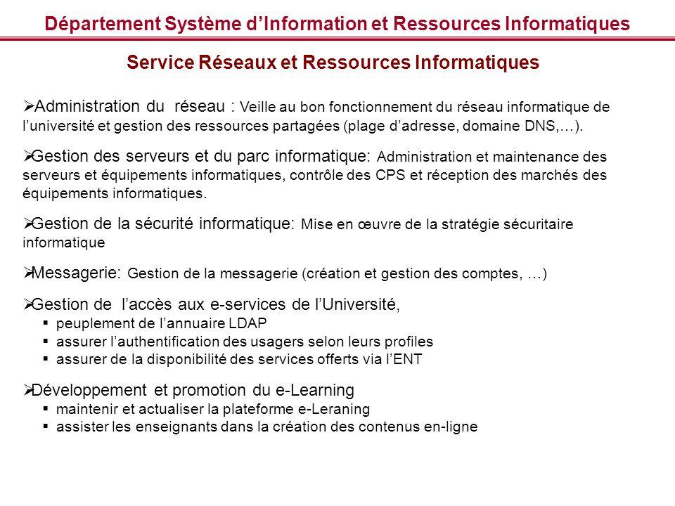 Département Système dInformation et Ressources Informatiques Service Réseaux et Ressources Informatiques Administration du réseau : Veille au bon fonc