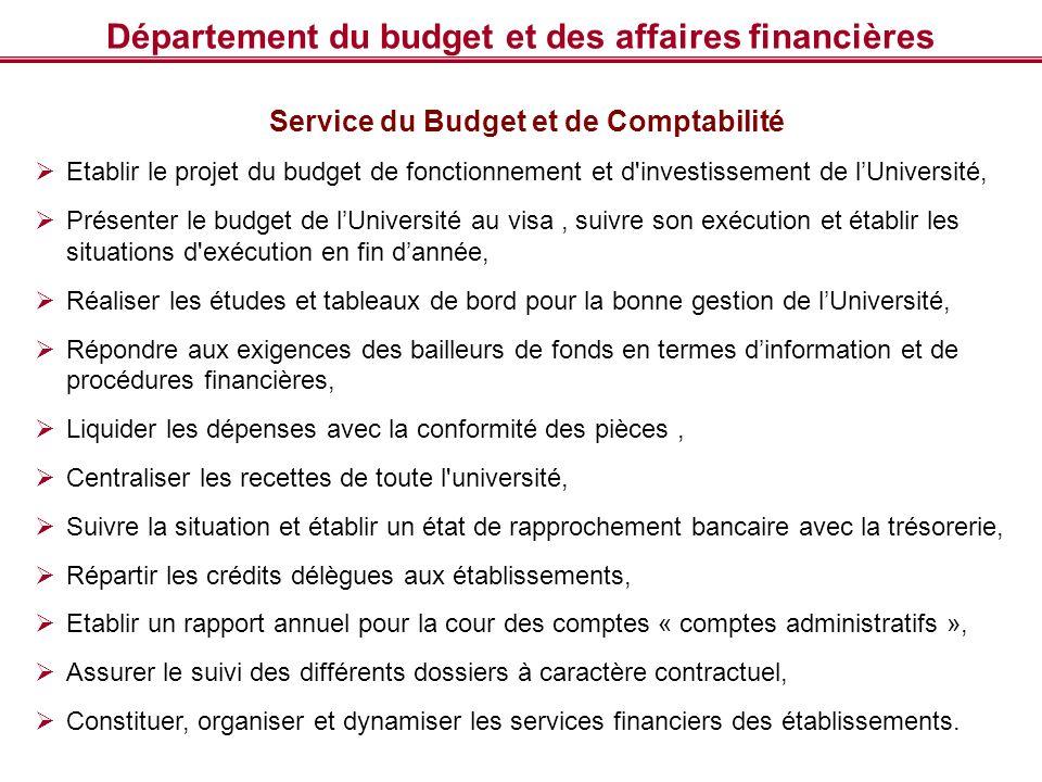Département du budget et des affaires financières Service du Budget et de Comptabilité Etablir le projet du budget de fonctionnement et d'investisseme