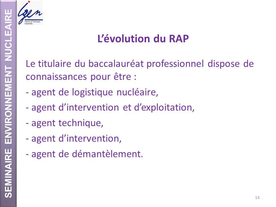 SEMINAIRE ENVIRONNEMENT NUCLEAIRE Lévolution du RAP Le titulaire du baccalauréat professionnel dispose de connaissances pour être : - agent de logisti