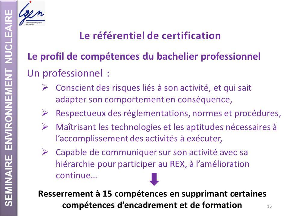 SEMINAIRE ENVIRONNEMENT NUCLEAIRE Le profil de compétences du bachelier professionnel Un professionnel : Conscient des risques liés à son activité, et